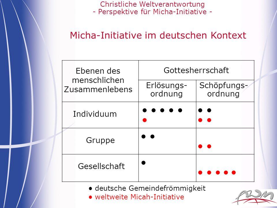Christliche Weltverantwortung - Perspektive für Micha-Initiative - Micha-Initiative im deutschen Kontext Ebenen des menschlichen Zusammenlebens Gottes