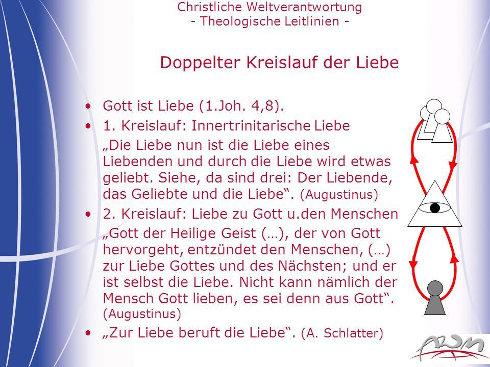 Christliche Weltverantwortung - Theologische Leitlinien - Doppelter Kreislauf der Liebe Gott ist Liebe (1.Joh. 4,8). 1. Kreislauf: Innertrinitarische
