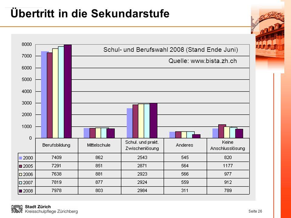 Seite 26 Übertritt in die Sekundarstufe Schul- und Berufswahl 2008 (Stand Ende Juni) Quelle: www.bista.zh.ch