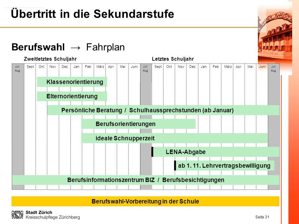 Seite 31 Übertritt in die Sekundarstufe Berufswahl Fahrplan Zweitletztes Schuljahr Letztes Schuljahr Berufswahl-Vorbereitung in der Schule Juli Aug Ju