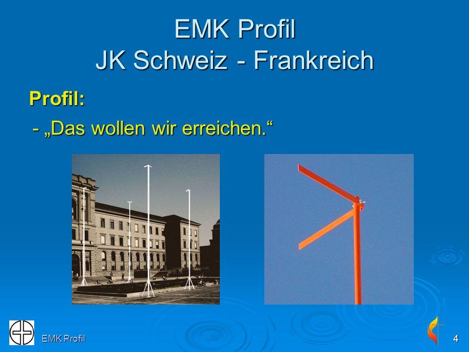 EMK Profil4 EMK Profil JK Schweiz - Frankreich Profil: - Das wollen wir erreichen.
