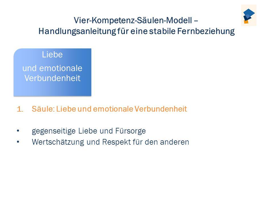 Vier-Kompetenz-Säulen-Modell – Handlungsanleitung für eine stabile Fernbeziehung 1.Säule: Liebe und emotionale Verbundenheit gegenseitige Liebe und Fü