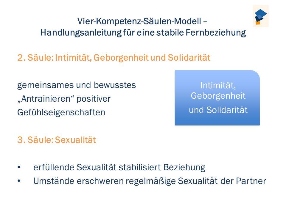 Vier-Kompetenz-Säulen-Modell – Handlungsanleitung für eine stabile Fernbeziehung 2. Säule: Intimität, Geborgenheit und Solidarität gemeinsames und bew