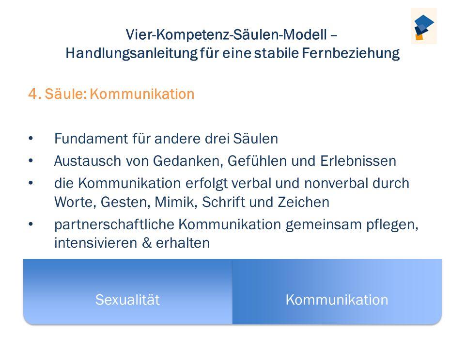 Vier-Kompetenz-Säulen-Modell – Handlungsanleitung für eine stabile Fernbeziehung 4. Säule: Kommunikation Fundament für andere drei Säulen Austausch vo
