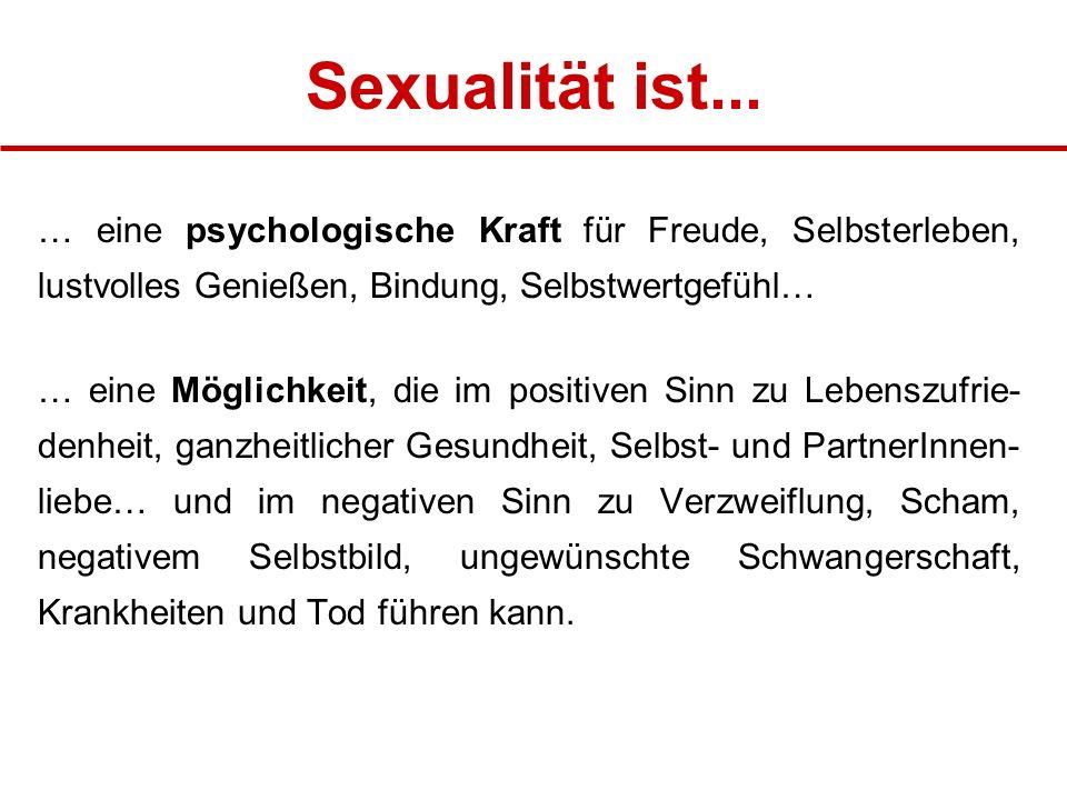 Sexualität ist...