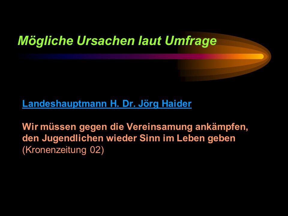 Landeshauptmann H. Dr. Jörg Haider Wir müssen gegen die Vereinsamung ankämpfen, den Jugendlichen wieder Sinn im Leben geben (Kronenzeitung 02) Möglich