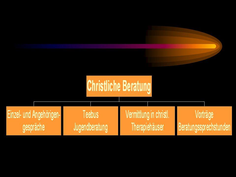 Was ist christliche Beratung ? Was geschieht in der christlichen Beratung ?
