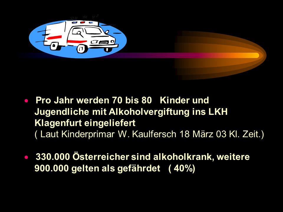 P ro Jahr werden 70 bis 80 Kinder und Jugendliche mit Alkoholvergiftung ins LKH Klagenfurt eingeliefert ( Laut Kinderprimar W.