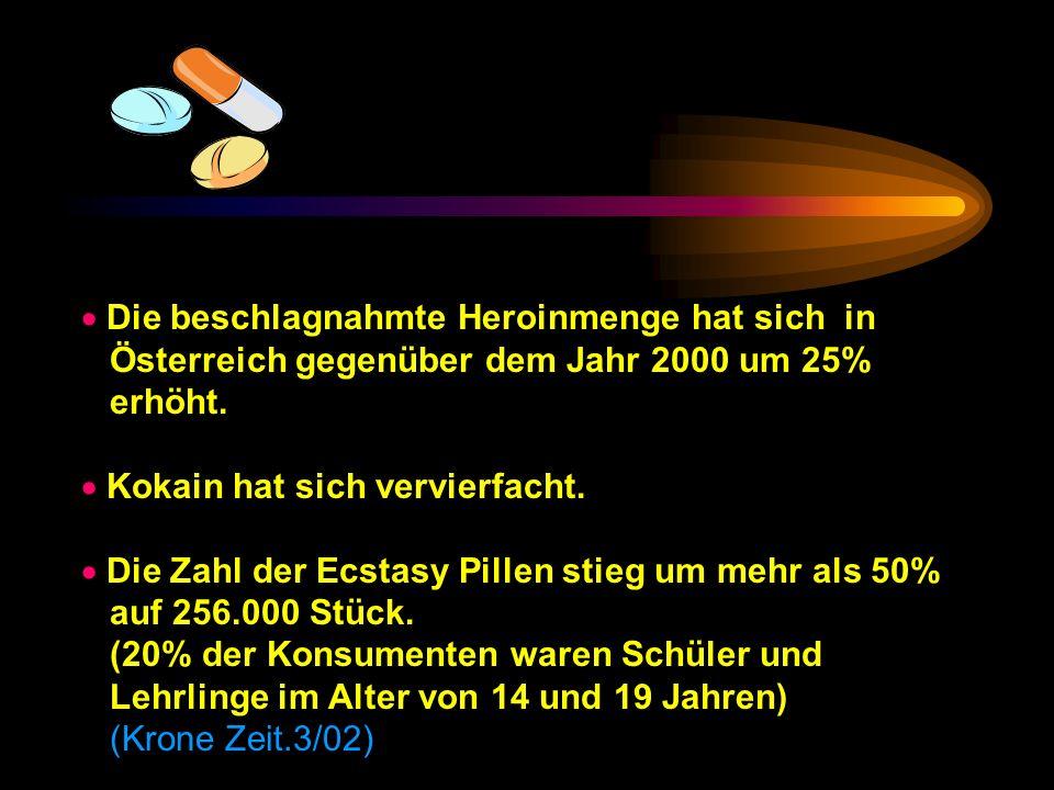 Die beschlagnahmte Heroinmenge hat sich in Österreich gegenüber dem Jahr 2000 um 25% erhöht.