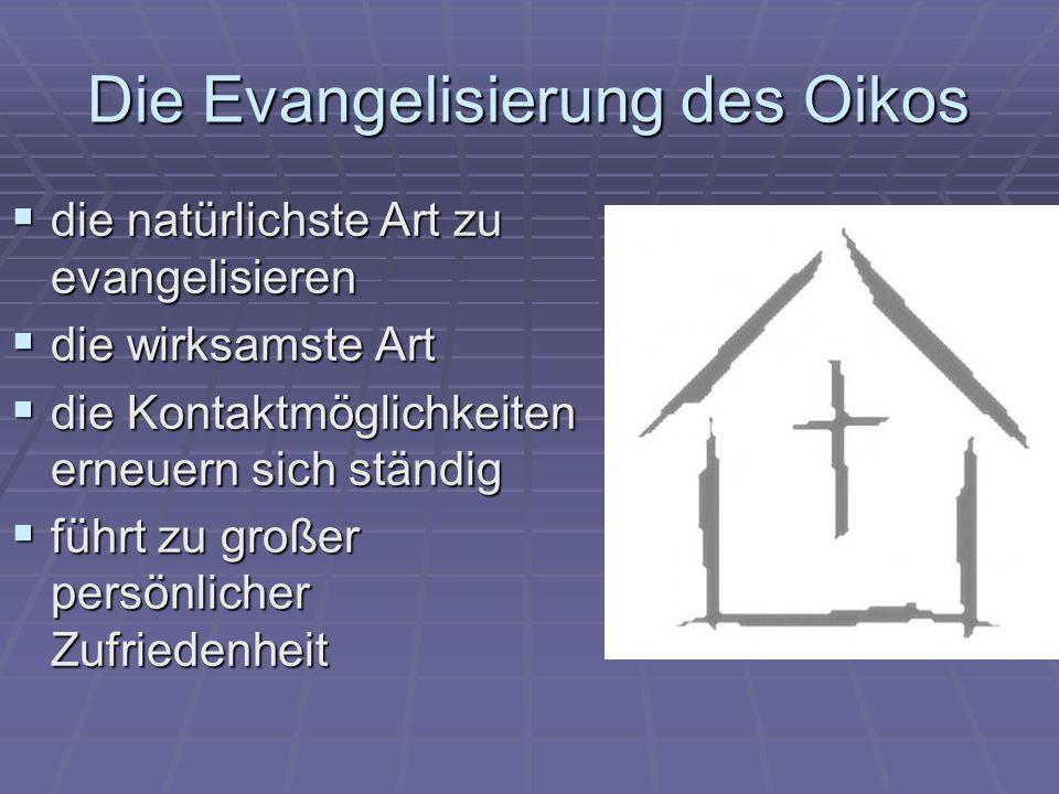 Die Evangelisierung des Oikos die natürlichste Art zu evangelisieren die natürlichste Art zu evangelisieren die wirksamste Art die wirksamste Art die