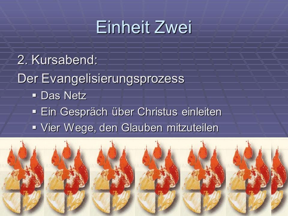 Einheit Zwei 2. Kursabend: Der Evangelisierungsprozess Das Netz Das Netz Ein Gespräch über Christus einleiten Ein Gespräch über Christus einleiten Vie