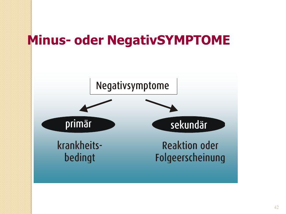 42 Minus- oder NegativSYMPTOME