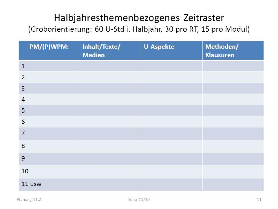 Halbjahresthemenbezogenes Zeitraster (Groborientierung: 60 U-Std i. Halbjahr, 30 pro RT, 15 pro Modul) Planung 11.2kono 11/1011 PM/(P)WPM:Inhalt/Texte