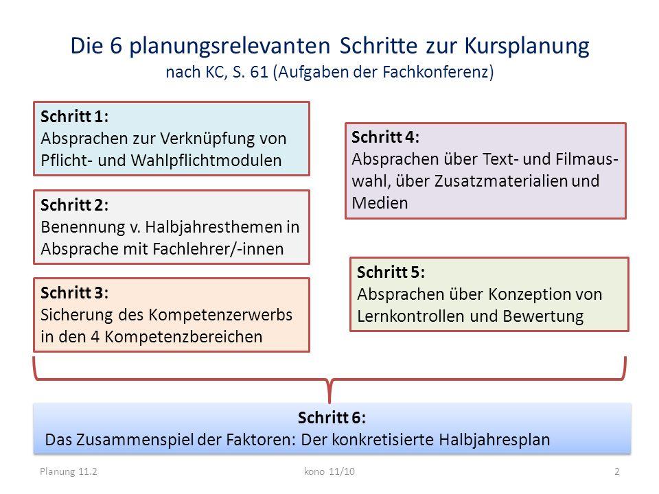 Die 6 planungsrelevanten Schritte zur Kursplanung nach KC, S. 61 (Aufgaben der Fachkonferenz) Planung 11.2kono 11/102 Schritt 1: Absprachen zur Verknü