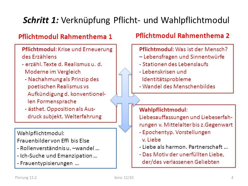 Schritt 1: Verknüpfung Pflicht- und Wahlpflichtmodul Pflichtmodul Rahmenthema 1 Pflichtmodul: Krise und Erneuerung des Erzählens - erzähl. Texte d. Re