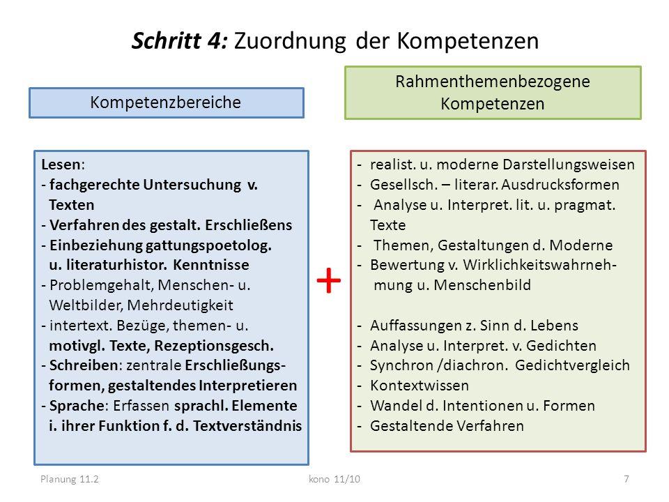 Schritt 4: Zuordnung der Kompetenzen -realist. u. moderne Darstellungsweisen -Gesellsch. – literar. Ausdrucksformen - Analyse u. Interpret. lit. u. pr