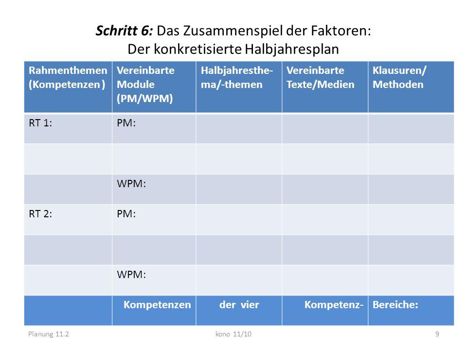 Schritt 6: Das Zusammenspiel der Faktoren: Der konkretisierte Halbjahresplan Planung 11.2kono 11/109 Rahmenthemen (Kompetenzen ) Vereinbarte Module (P