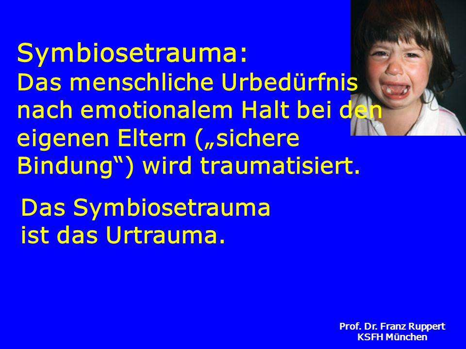 Prof. Dr. Franz Ruppert KSFH München Symbiosetrauma: Das menschliche Urbedürfnis nach emotionalem Halt bei den eigenen Eltern (sichere Bindung) wird t