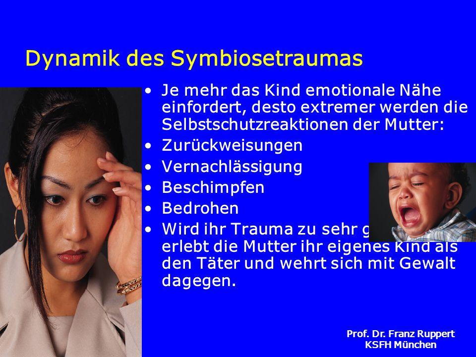 Prof. Dr. Franz Ruppert KSFH München Dynamik des Symbiosetraumas Je mehr das Kind emotionale Nähe einfordert, desto extremer werden die Selbstschutzre