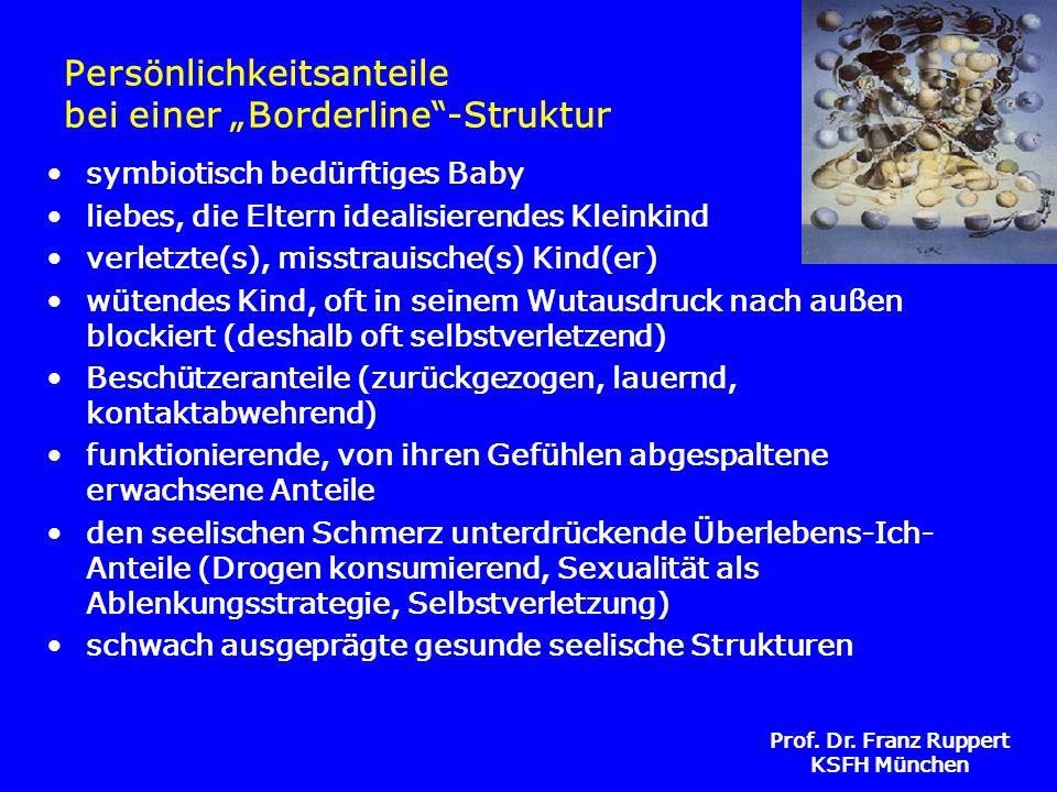 Prof. Dr. Franz Ruppert KSFH München Persönlichkeitsanteile bei einer Borderline-Struktur symbiotisch bedürftiges Baby liebes, die Eltern idealisieren