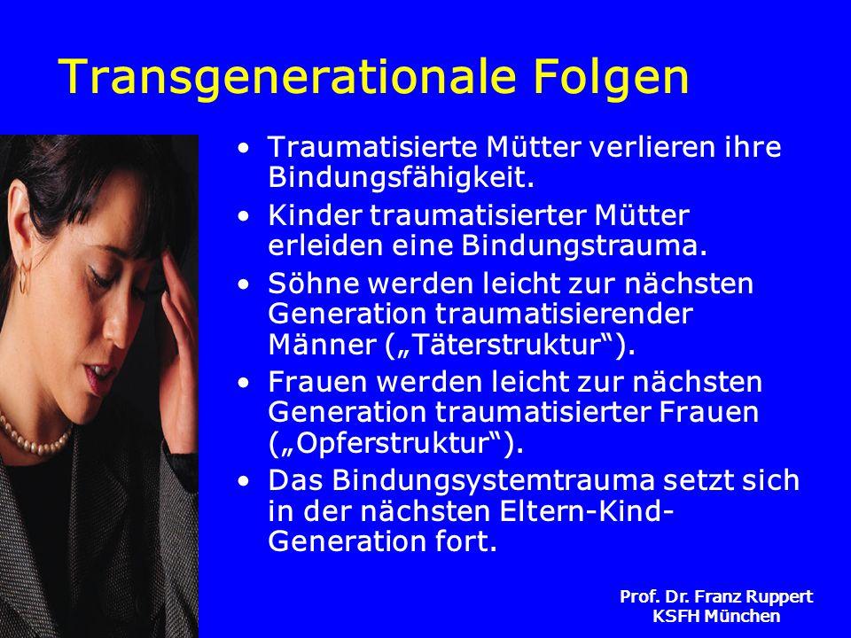 Prof. Dr. Franz Ruppert KSFH München Transgenerationale Folgen Traumatisierte Mütter verlieren ihre Bindungsfähigkeit. Kinder traumatisierter Mütter e