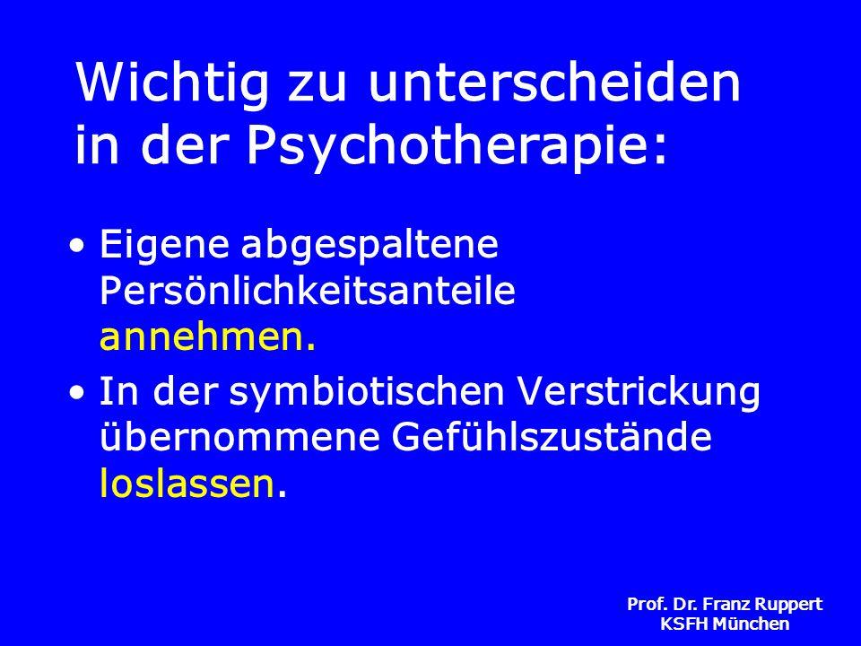 Prof. Dr. Franz Ruppert KSFH München Wichtig zu unterscheiden in der Psychotherapie: Eigene abgespaltene Persönlichkeitsanteile annehmen. In der symbi