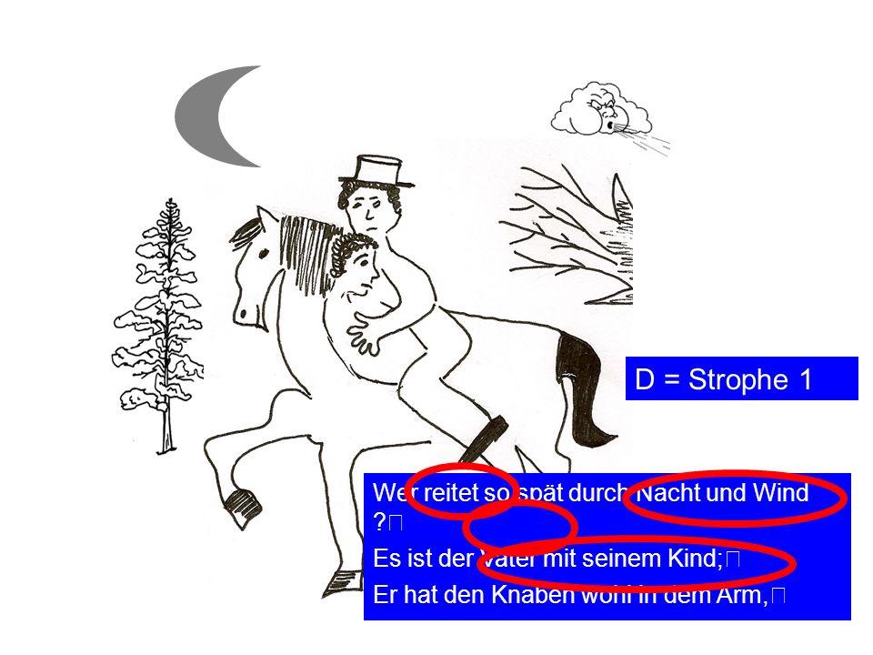 D = Strophe 1 Wer reitet so spät durch Nacht und Wind ? Es ist der Vater mit seinem Kind; Er hat den Knaben wohl in dem Arm, Er faßt ihn sicher, er hä