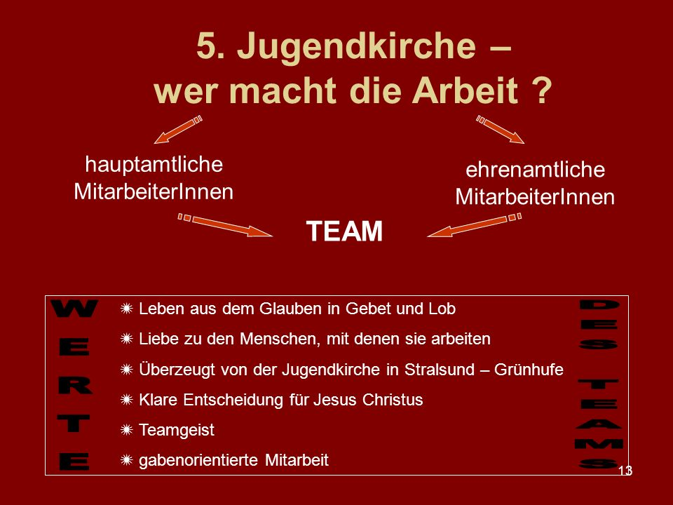 13 5. Jugendkirche – wer macht die Arbeit .