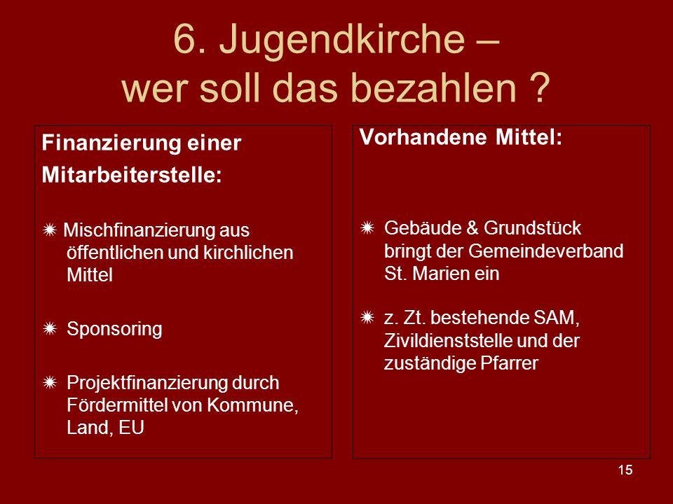 15 6. Jugendkirche – wer soll das bezahlen .