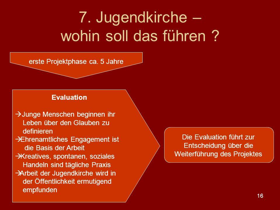 16 7. Jugendkirche – wohin soll das führen . erste Projektphase ca.
