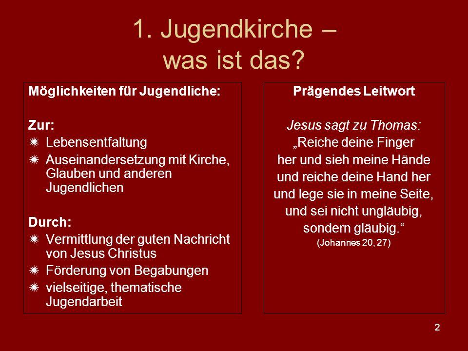 2 1. Jugendkirche – was ist das.