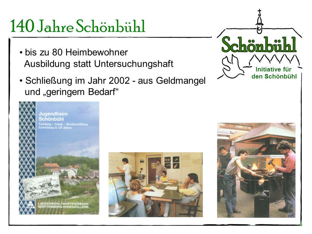 Initiative für den Schönbühl 140 Jahre Schönbühl bis zu 80 Heimbewohner Ausbildung statt Untersuchungshaft Schließung im Jahr 2002 - aus Geldmangel un