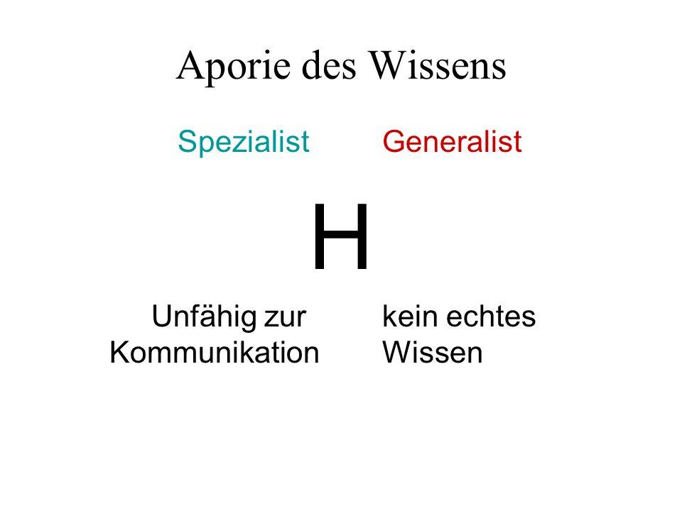 Aporie des Wissens SpezialistGeneralist H Unfähig zur kein echtes Kommunikation Wissen