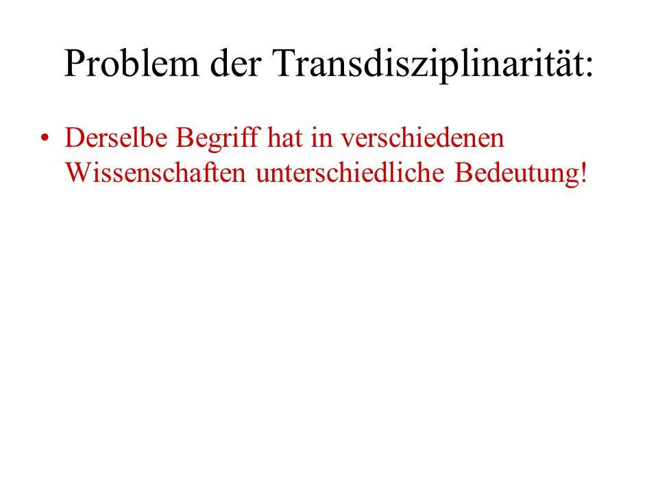 Problem der Transdisziplinarität: Derselbe Begriff hat in verschiedenen Wissenschaften unterschiedliche Bedeutung!