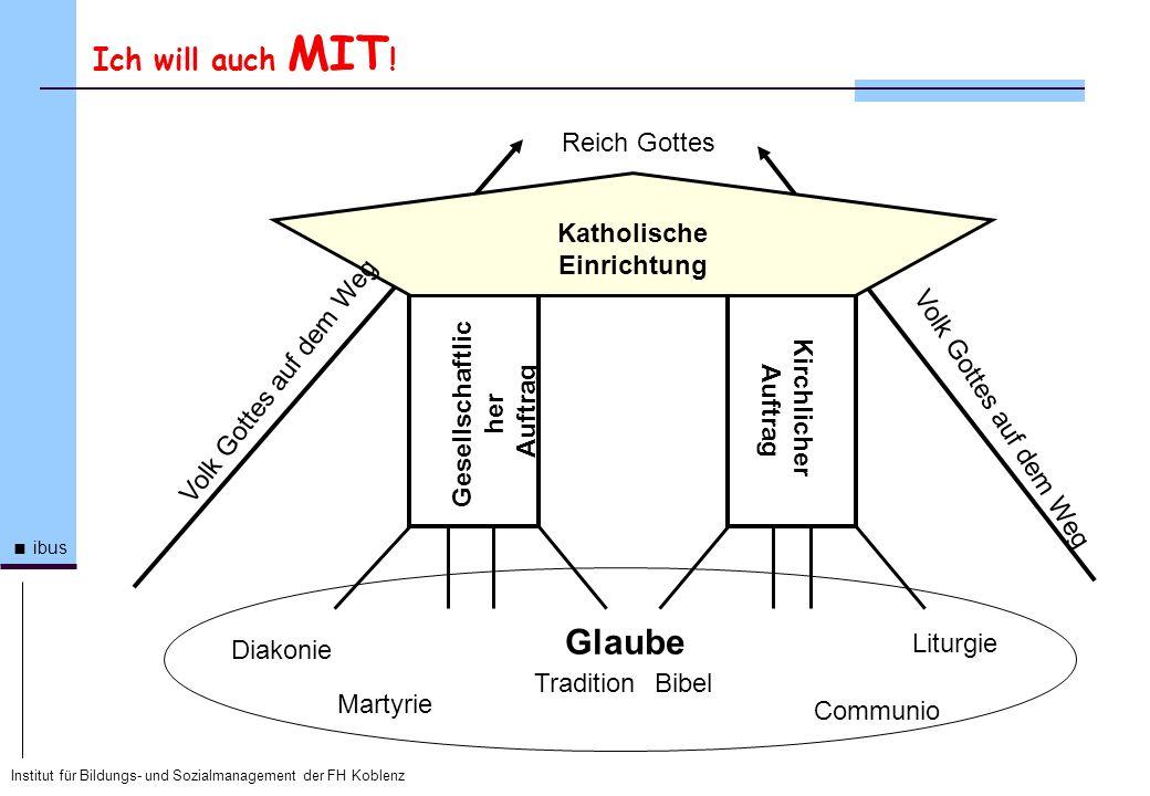 Institut für Bildungs- und Sozialmanagement der FH Koblenz ibus Ich will auch MIT ! Gesellschaftlic her Auftrag Kirchlicher Auftrag Glaube TraditionBi