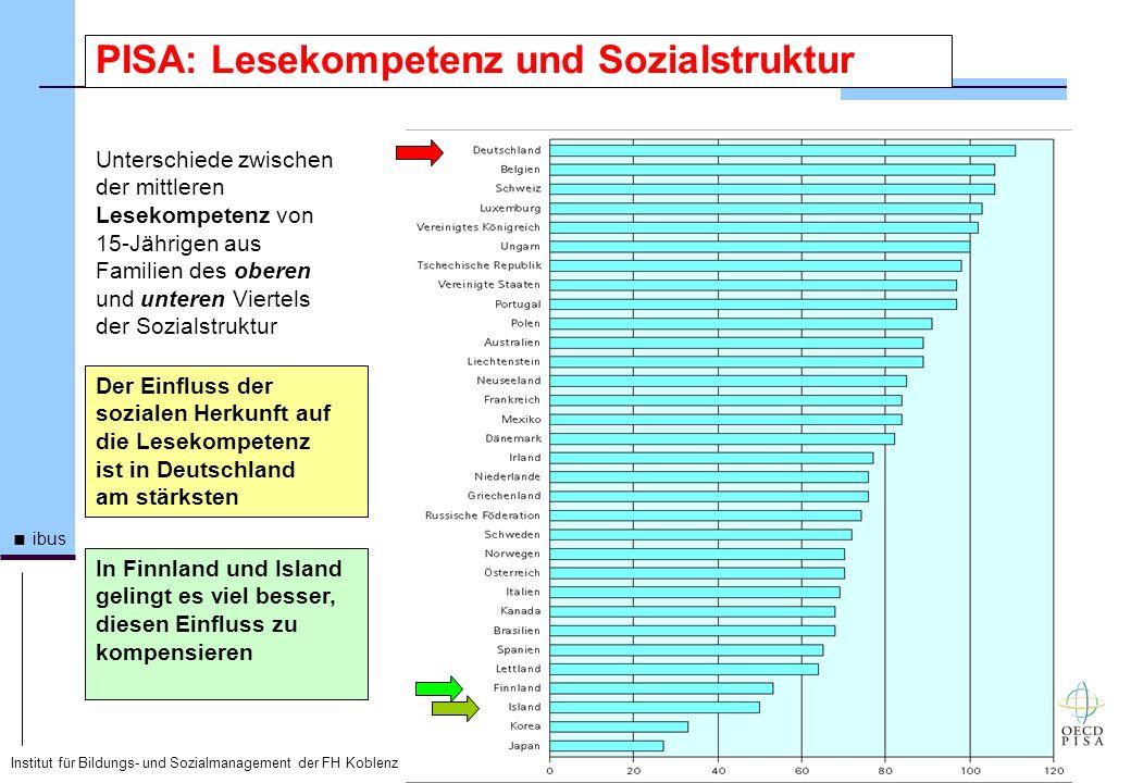 Institut für Bildungs- und Sozialmanagement der FH Koblenz ibus PISA: Lesekompetenz und Sozialstruktur Unterschiede zwischen der mittleren Lesekompete