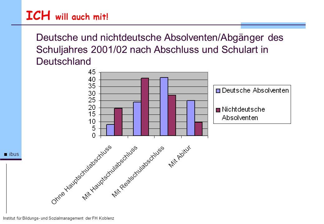 Institut für Bildungs- und Sozialmanagement der FH Koblenz ibus ICH will auch mit! Deutsche und nichtdeutsche Absolventen/Abgänger des Schuljahres 200