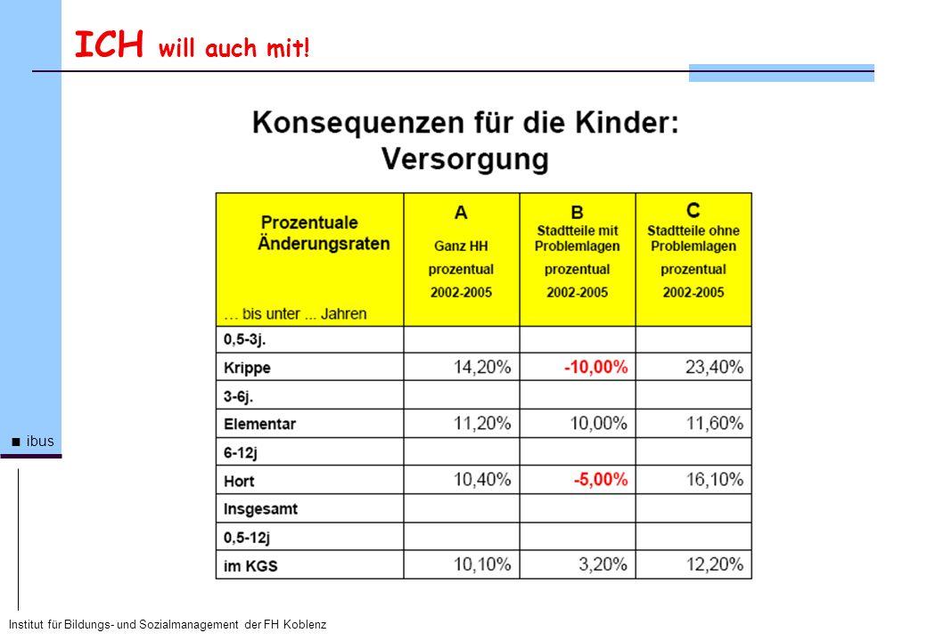 Institut für Bildungs- und Sozialmanagement der FH Koblenz ibus ICH will auch mit!