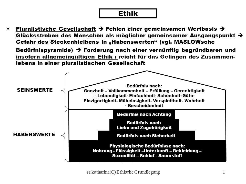 sr.katharina(C) Ethische Grundlegung1 Bedürfnis nach: Ganzheit – Vollkommenheit – Erfüllung – Gerechtigkeit – Lebendigkeit- Einfachheit- Schönheit- Gü