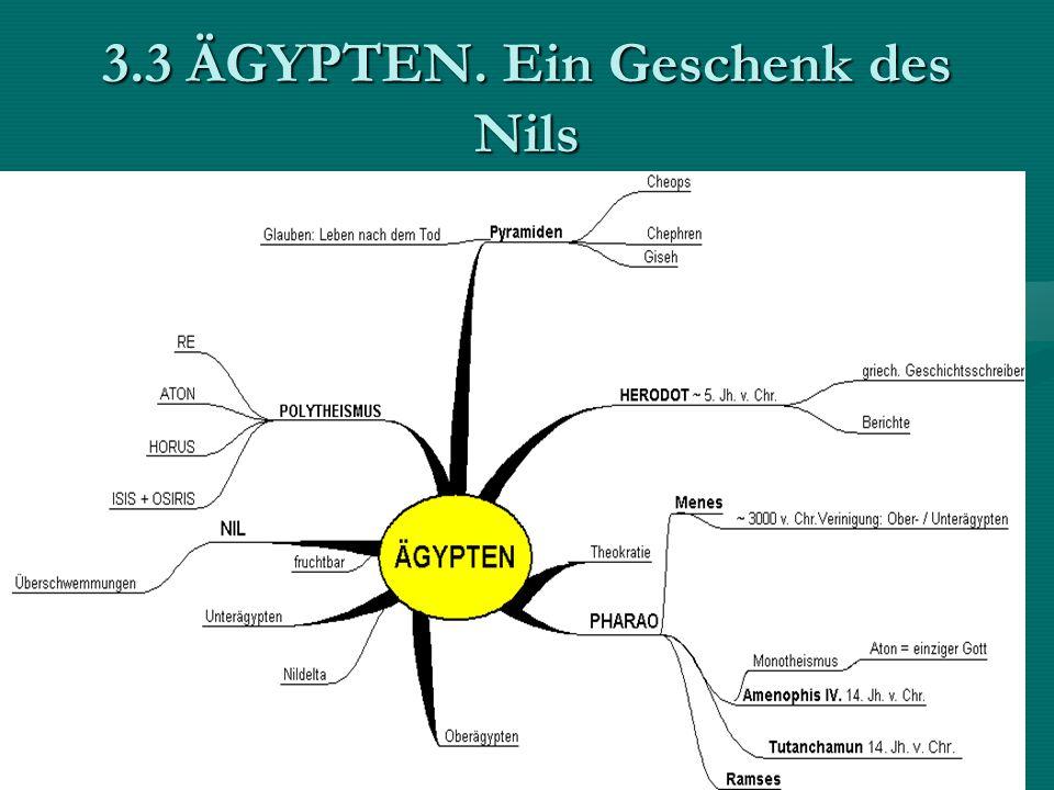 14 3.3 ÄGYPTEN. Ein Geschenk des Nils