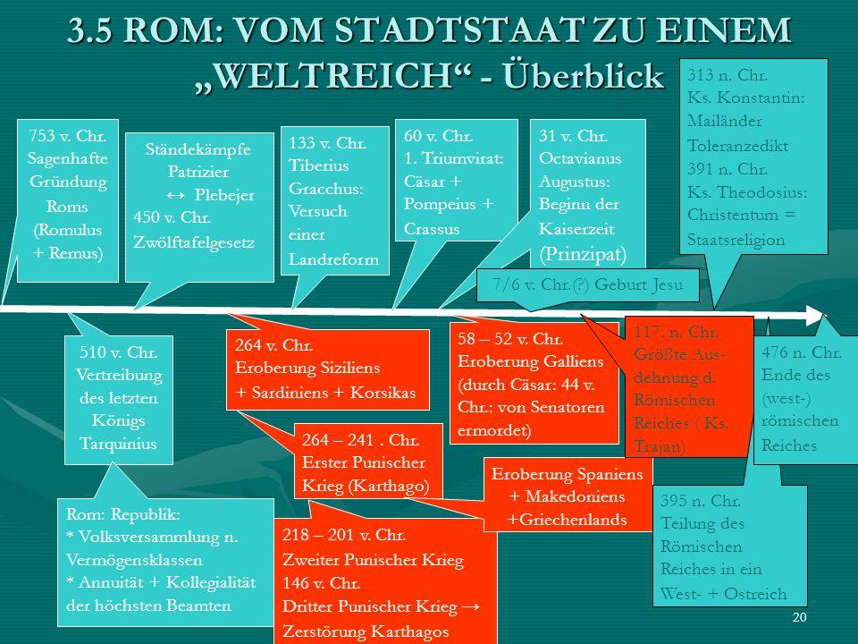 20 3.5 ROM: VOM STADTSTAAT ZU EINEM WELTREICH - Überblick 753 v. Chr. Sagenhafte Gründung Roms (Romulus + Remus) 510 v. Chr. Vertreibung des letzten K