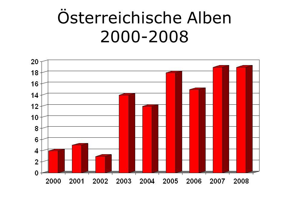 Österreichische Alben 2000-2008