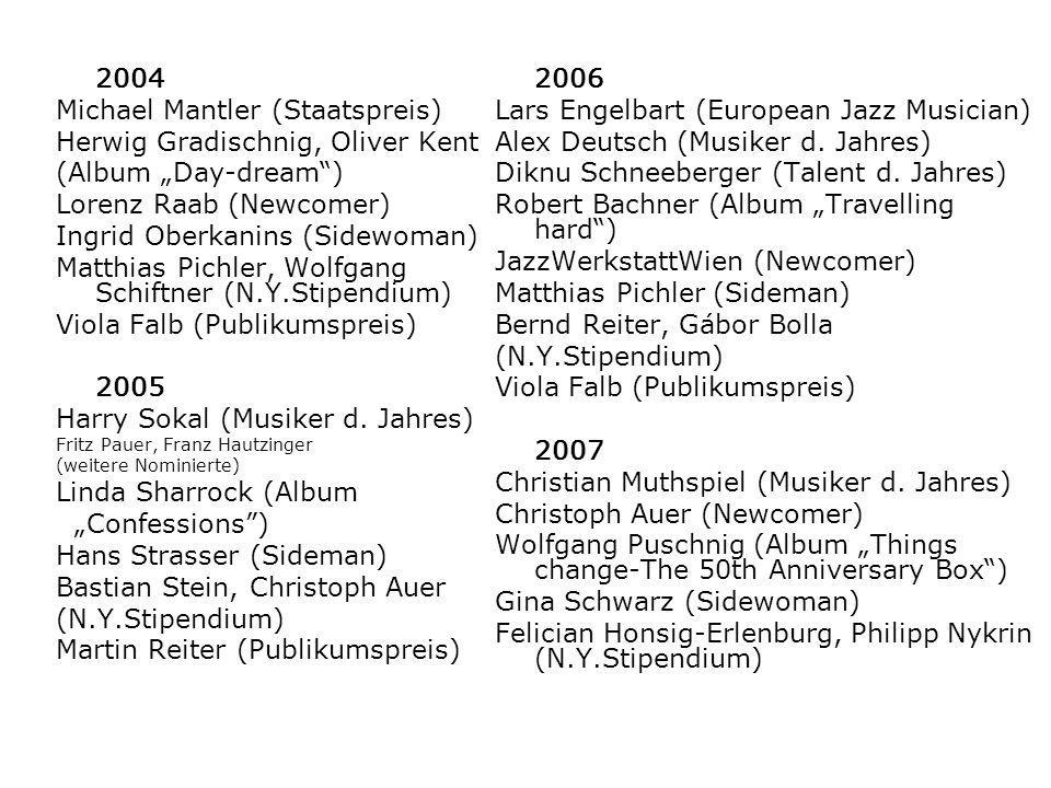 2004 Michael Mantler (Staatspreis) Herwig Gradischnig, Oliver Kent (Album Day-dream) Lorenz Raab (Newcomer) Ingrid Oberkanins (Sidewoman) Matthias Pic