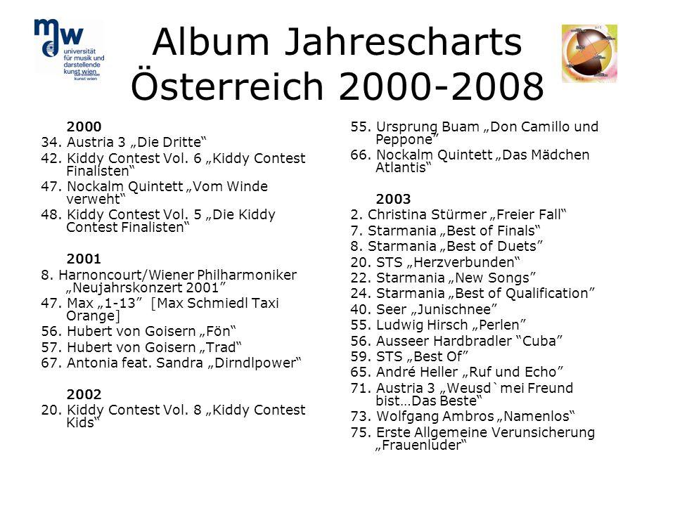 Album Jahrescharts Österreich 2000-2008 2000 34. Austria 3 Die Dritte 42. Kiddy Contest Vol. 6 Kiddy Contest Finalisten 47. Nockalm Quintett Vom Winde