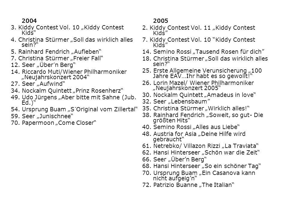 2004 3. Kiddy Contest Vol. 10 Kiddy Contest Kids 4. Christina Stürmer Soll das wirklich alles sein? 5. Rainhard Fendrich Aufleben 7. Christina Stürmer