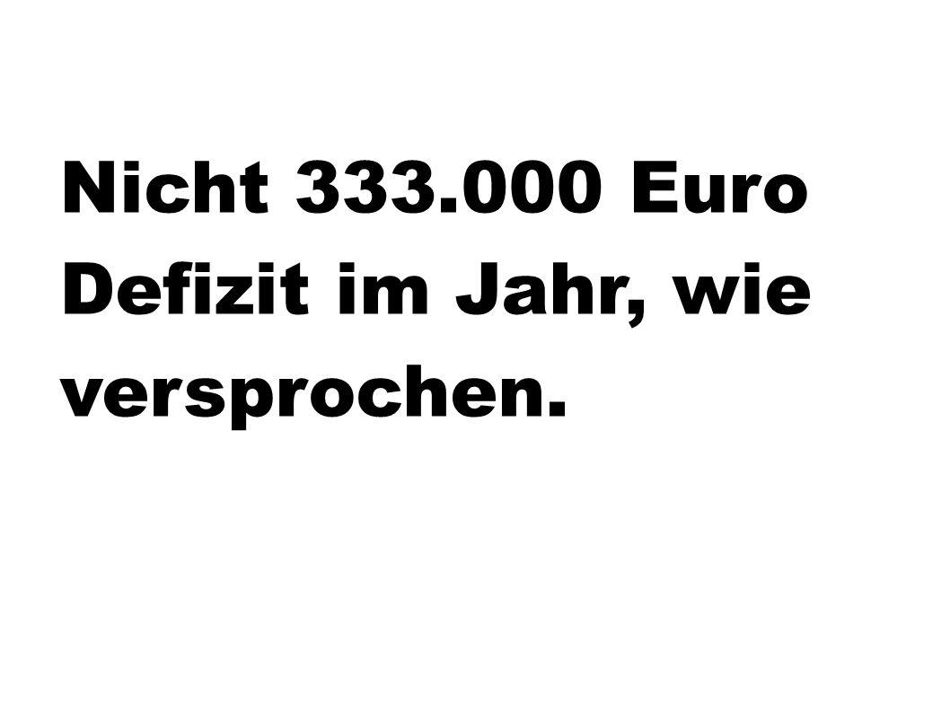 Nicht 333.000 Euro Defizit im Jahr, wie versprochen.