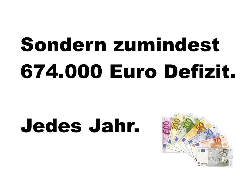 Sondern zumindest 674.000 Euro Defizit. Jedes Jahr.