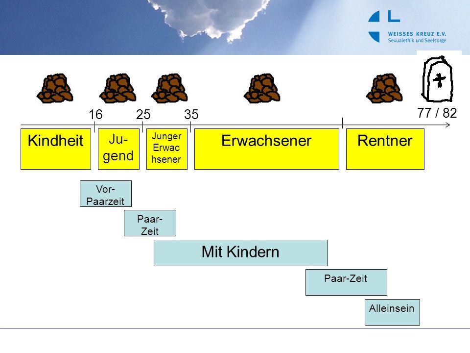 77 / 82 Kindheit Ju- gend Junger Erwac hsener ErwachsenerRentner 162535 Mit Kindern Paar- Zeit Vor- Paarzeit Paar-Zeit Alleinsein
