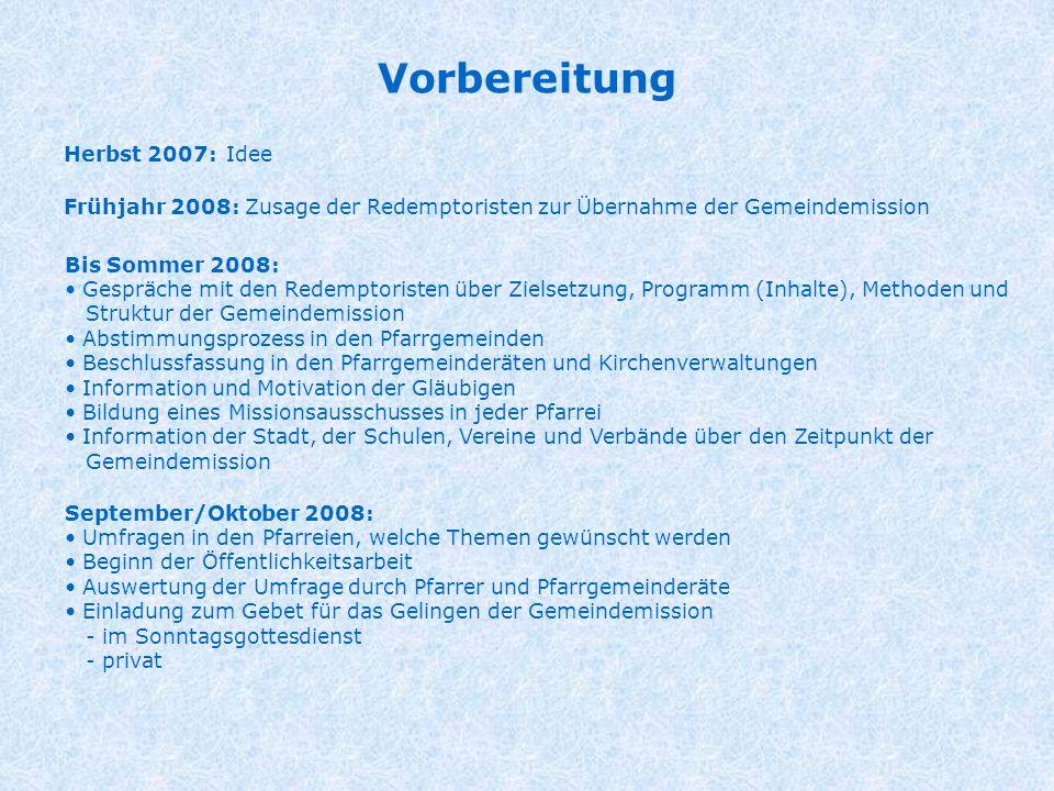 Vorbereitung Herbst 2007: Idee Frühjahr 2008: Zusage der Redemptoristen zur Übernahme der Gemeindemission Bis Sommer 2008: Gespräche mit den Redemptor