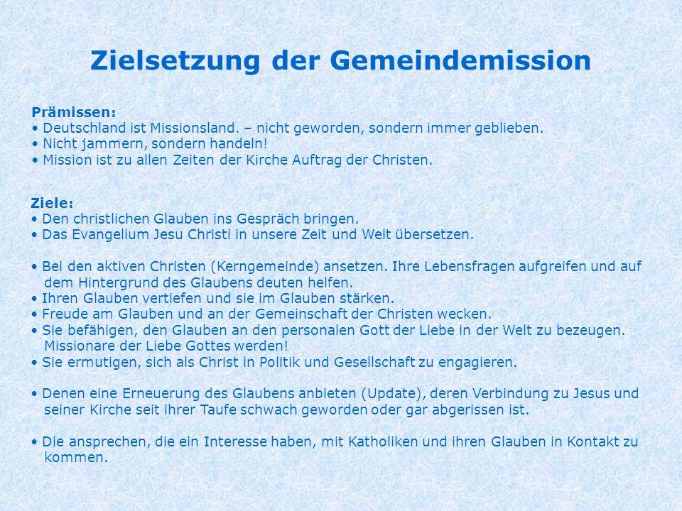 Zielsetzung der Gemeindemission Prämissen: Deutschland ist Missionsland. – nicht geworden, sondern immer geblieben. Nicht jammern, sondern handeln! Mi